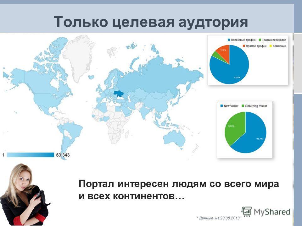 Только целевая аудтория * Данные на 20.05.2013 Портал интересен людям со всего мира и всех континентов…