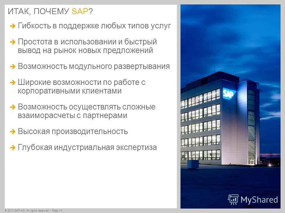 ©2013 SAP AG. All rights reserved. / Page 14 ИТАК, ПОЧЕМУ SAP? Гибкость в поддержке любых типов услуг Простота в использовании и быстрый вывод на рынок новых предложений Возможность модульного развертывания Широкие возможности по работе с корпоративн