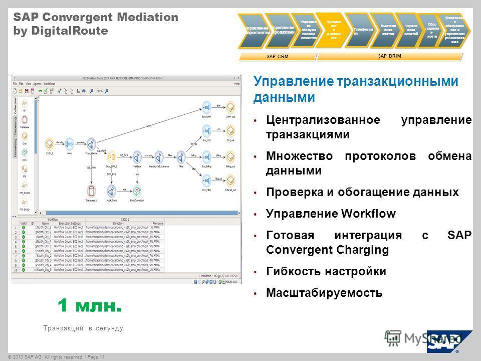 ©2013 SAP AG. All rights reserved. / Page 17 SAP Convergent Mediation by DigitalRoute Управление транзакционными данными Централизованное управление транзакциями Множество протоколов обмена данными Проверка и обогащение данных Управление Workflow Гот