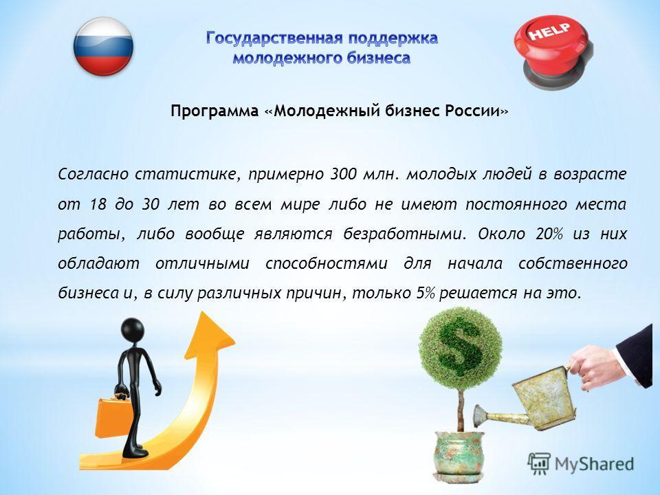 Программа «Молодежный бизнес России» Согласно статистике, примерно 300 млн. молодых людей в возрасте от 18 до 30 лет во всем мире либо не имеют постоянного места работы, либо вообще являются безработными. Около 20% из них обладают отличными способнос