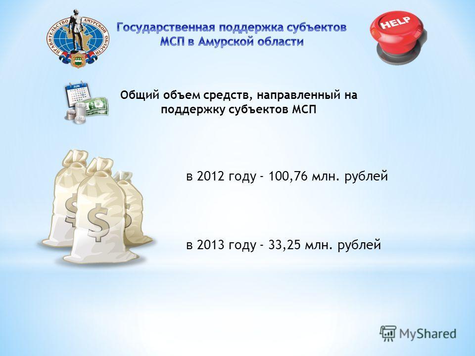 Общий объем средств, направленный на поддержку субъектов МСП в 2012 году - 100,76 млн. рублей в 2013 году - 33,25 млн. рублей