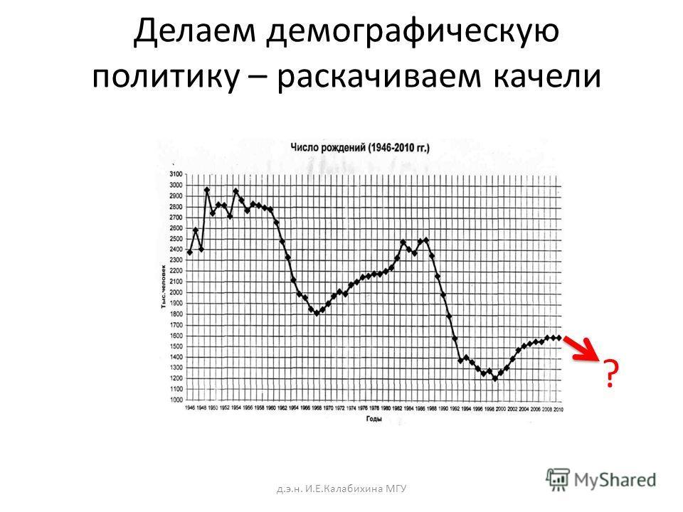 Делаем демографическую политику – раскачиваем качели д.э.н. И.Е.Калабихина МГУ ?