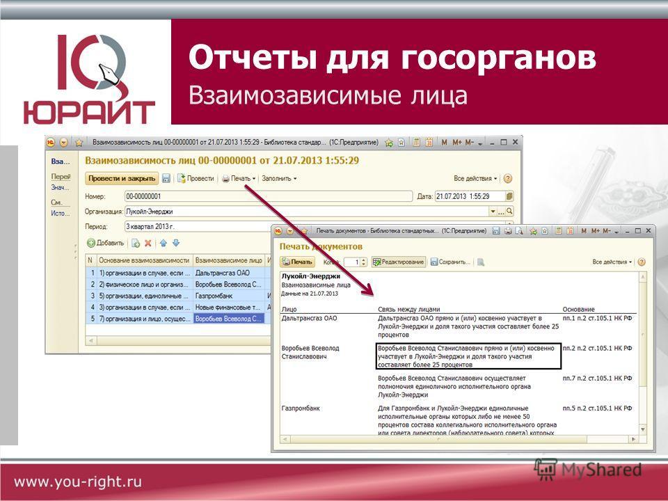 Отчеты для госорганов Список аффилированных лиц
