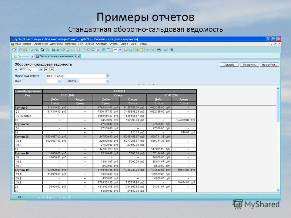 Примеры отчетов Стандартная оборотно-сальдовая ведомость