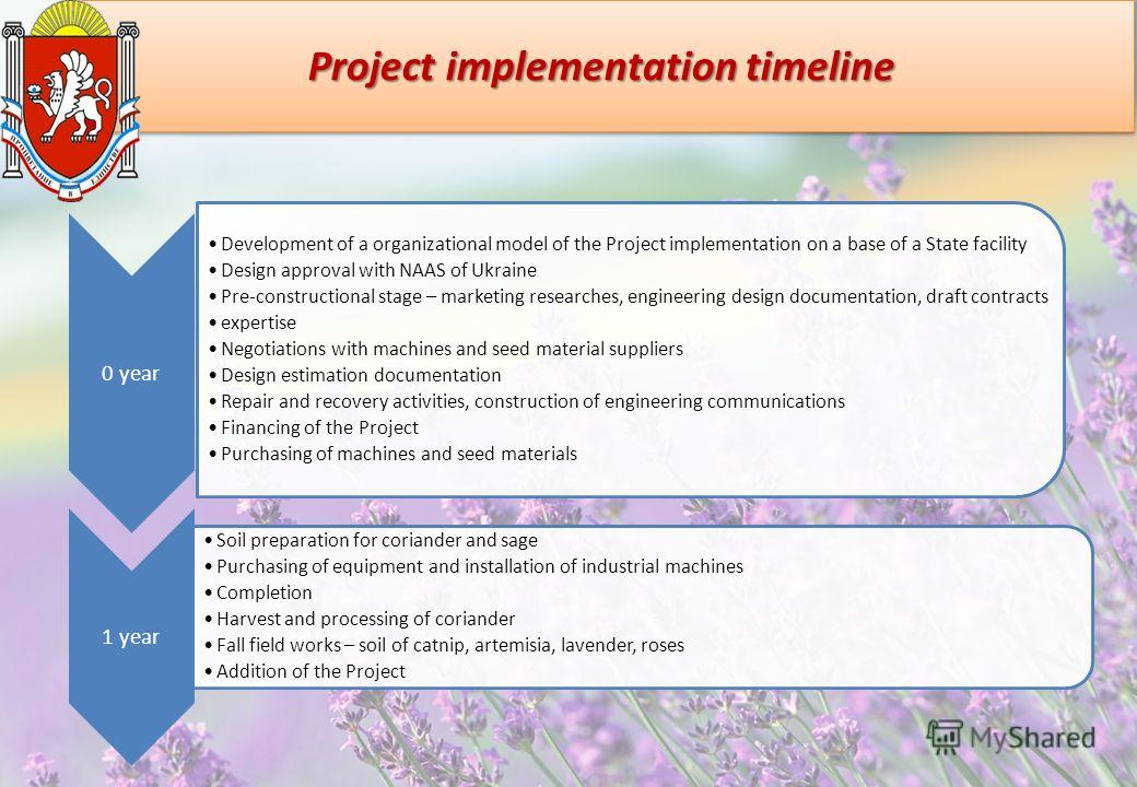 Project implementation timeline 0 year Development of a organizational model of the Project implementation on a base of a State facility Design approval with NAAS of Ukraine Pre-constructional stage – marketing researches, engineering design document