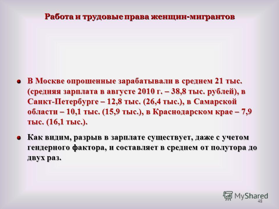 В Москве опрошенные зарабатывали в среднем 21 тыс. (средняя зарплата в августе 2010 г. – 38,8 тыс. рублей), в Санкт-Петербурге – 12,8 тыс. (26,4 тыс.), в Самарской области – 10,1 тыс. (15,9 тыс.), в Краснодарском крае – 7,9 тыс. (16,1 тыс.). Как види