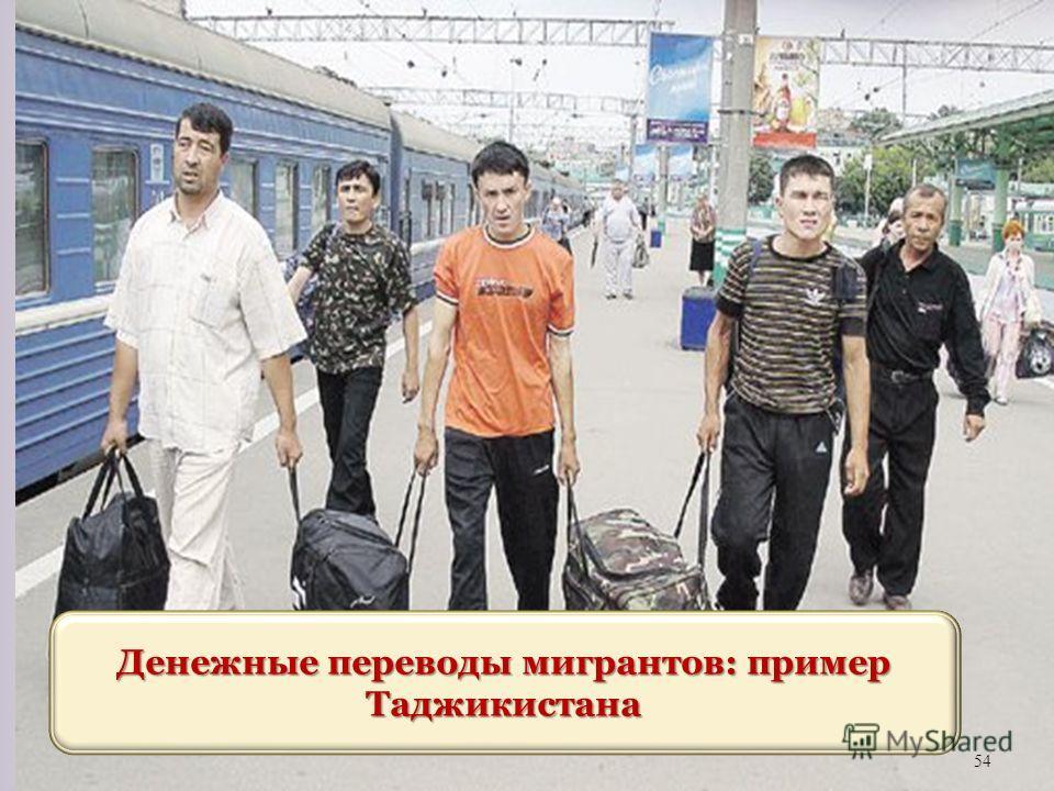 54 Денежные переводы мигрантов: пример Таджикистана