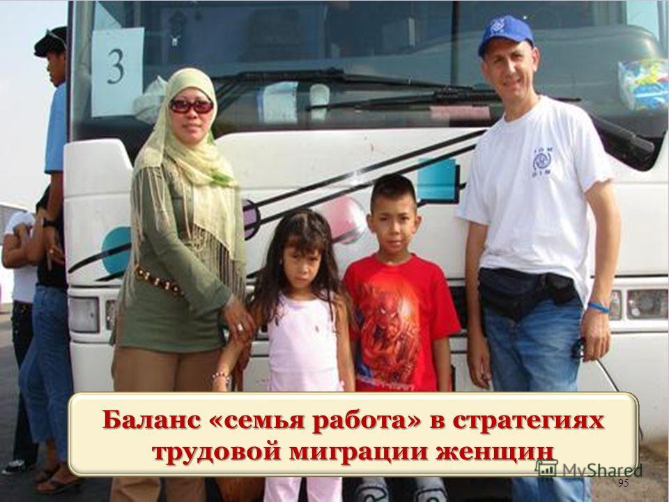 Баланс «семья работа» в стратегиях трудовой миграции женщин 95