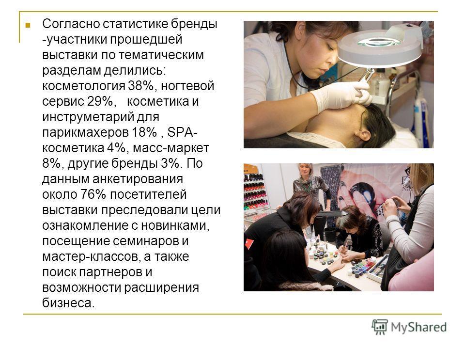 Согласно статистике бренды -участники прошедшей выставки по тематическим разделам делились: косметология 38%, ногтевой сервис 29%, косметика и инструметарий для парикмахеров 18%, SPA- косметика 4%, масс-маркет 8%, другие бренды 3%. По данным анкетиро