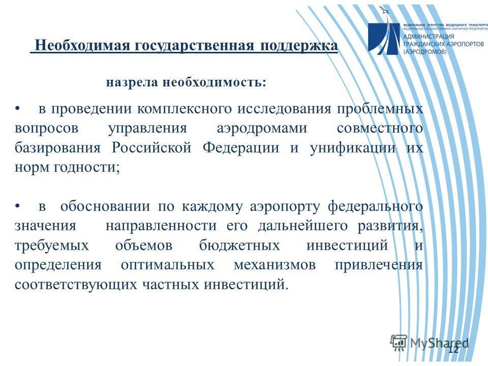 Необходимая государственная поддержка назрела необходимость: 12 в проведении комплексного исследования проблемных вопросов управления аэродромами совместного базирования Российской Федерации и унификации их норм годности; в обосновании по каждому аэр