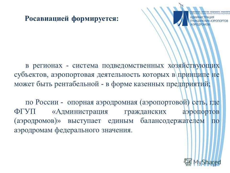 Росавиацией формируется: 13 в регионах - система подведомственных хозяйствующих субъектов, аэропортовая деятельность которых в принципе не может быть рентабельной - в форме казенных предприятий; по России - опорная аэродромная (аэропортовой) сеть, гд