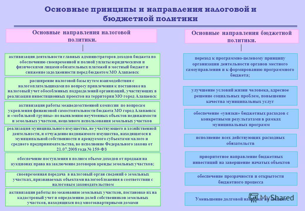 12 Основные принципы и направления налоговой и бюджетной политики расширение налоговой базы путем взаимодействия с налогоплательщиками по вопросу привлечения к постановке на налоговый учет обособленных подразделений организаций, участвующих в реализа