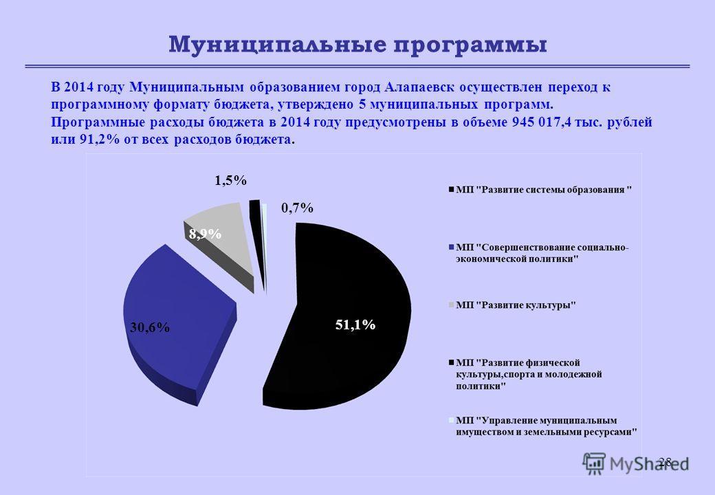 28 Муниципальные программы В 2014 году Муниципальным образованием город Алапаевск осуществлен переход к программному формату бюджета, утверждено 5 муниципальных программ. Программные расходы бюджета в 2014 году предусмотрены в объеме 945 017,4 тыс. р