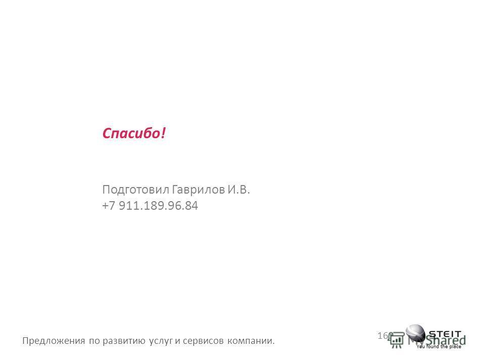 Предложения по развитию услуг и сервисов компании. 16. Спасибо! Подготовил Гаврилов И.В. +7 911.189.96.84