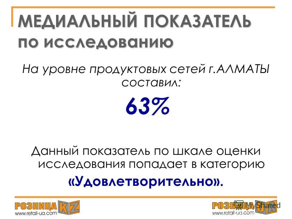Исследование микроклимата маркетов в продуктовом ритейле г.Алматы, ноябрь 2007 супермаркеты