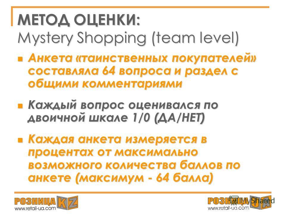 Исследование микроклимата маркетов в продуктовом ритейле г.Киев, апрель 2008 дискаунтеры супермаркеты гипермаркеты