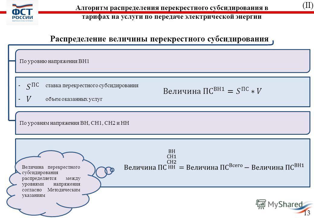- ставка перекрестного субсидирования - объем оказанных услуг Алгоритм распределения перекрестного субсидирования в тарифах на услуги по передаче электрической энергии Распределение величины перекрестного субсидирования По уровню напряжения ВН1 По ур
