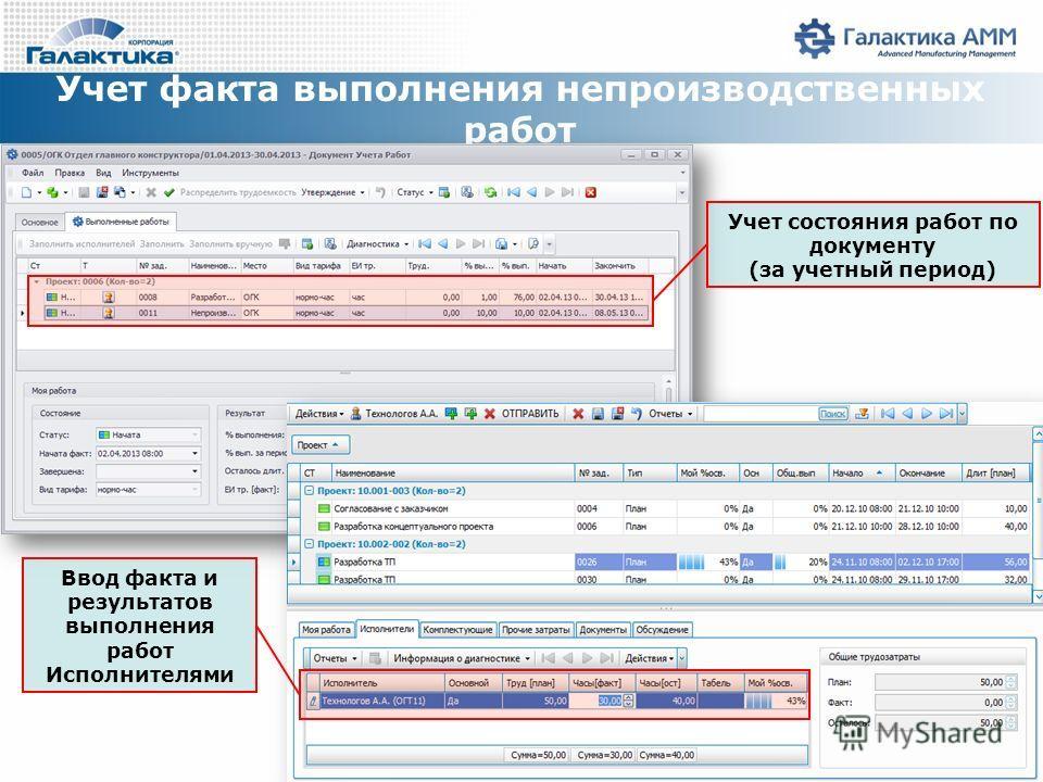Учет факта выполнения непроизводственных работ Учет состояния работ по документу (за учетный период) Ввод факта и результатов выполнения работ Исполнителями
