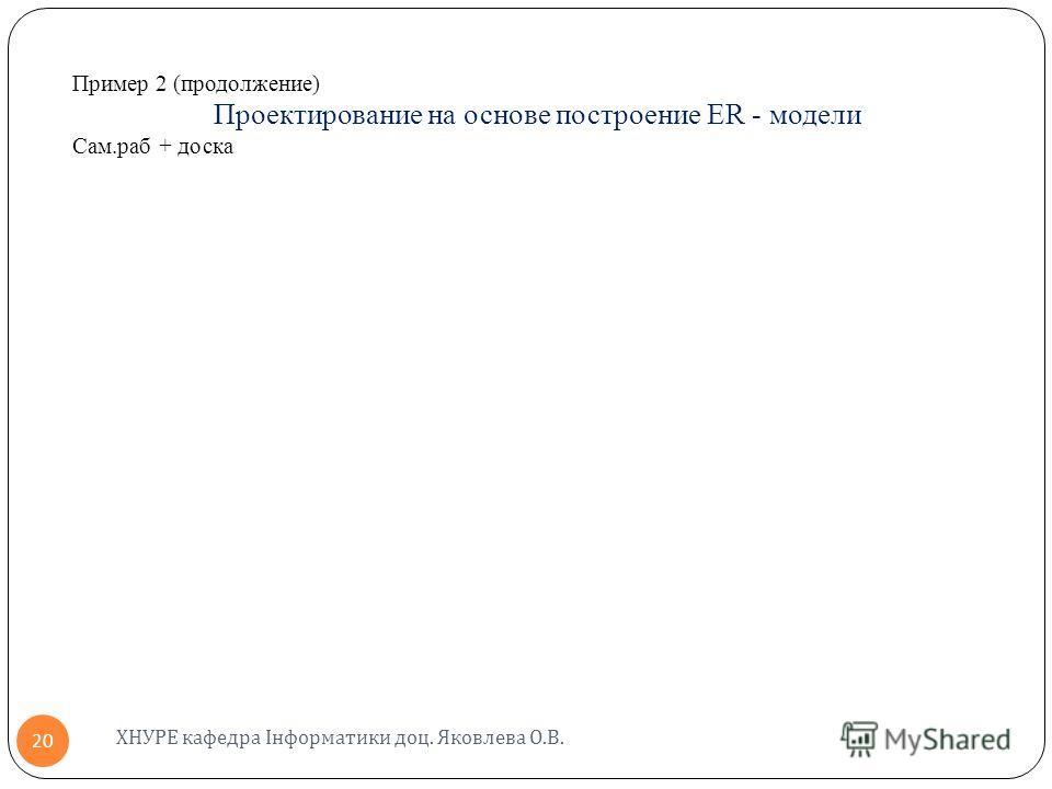 Пример 2 (продолжение) Проектирование на основе построение ER - модели Сам.раб + доска ХНУРЕ кафедра Інформатики доц. Яковлева О. В. 20