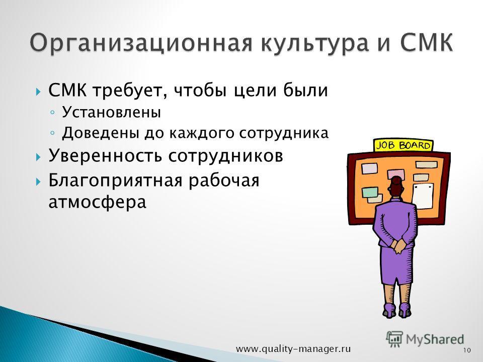 СМК требует, чтобы цели были Установлены Доведены до каждого сотрудника Уверенность сотрудников Благоприятная рабочая атмосфера www.quality-manager.ru 10