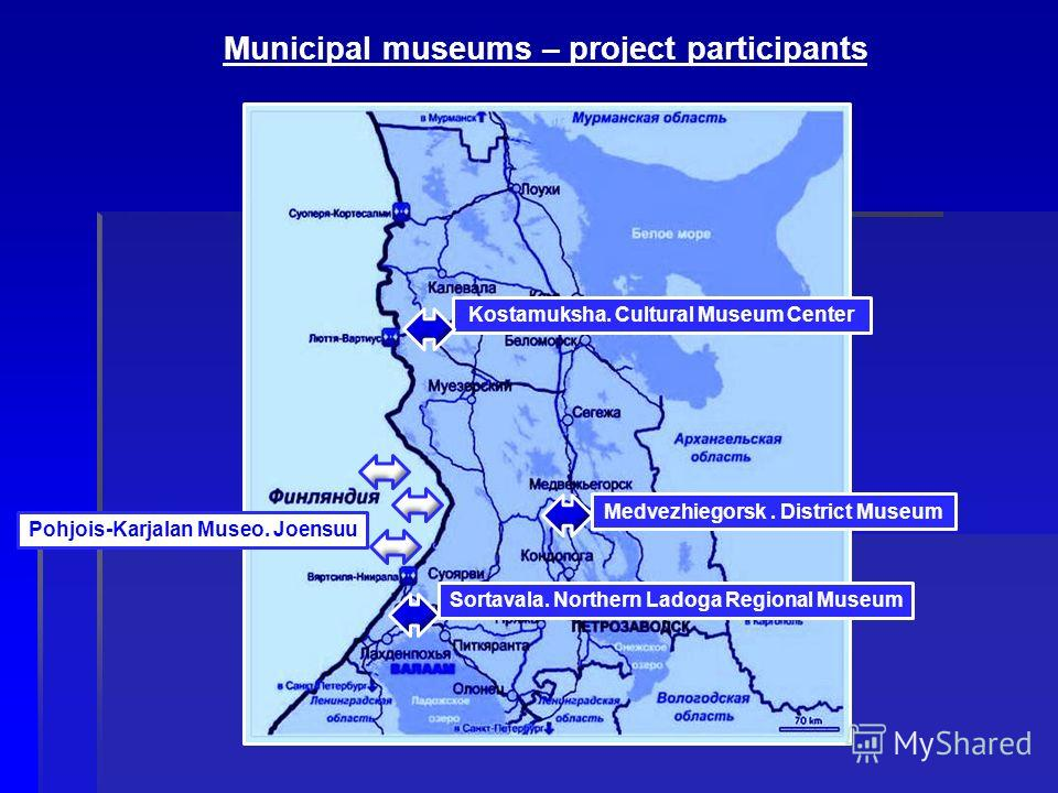 Municipal museums – project participants Kostamuksha. Cultural Museum Center Medvezhiegorsk. District Museum Sortavala. Northern Ladoga Regional Museum Pohjois-Karjalan Museo. Joensuu