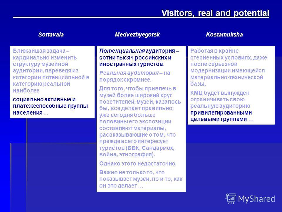 Visitors, real and potential Visitors, real and potential Ближайшая задача – кардинально изменить структуру музейной аудитории, переведя из категории потенциальной в категорию реальной наиболее социально активные и платежеспособные группы населения …