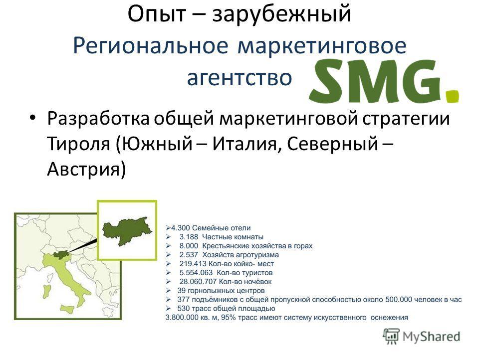 Опыт – зарубежный Региональное маркетинговое агентство Разработка общей маркетинговой стратегии Тироля (Южный – Италия, Северный – Австрия)