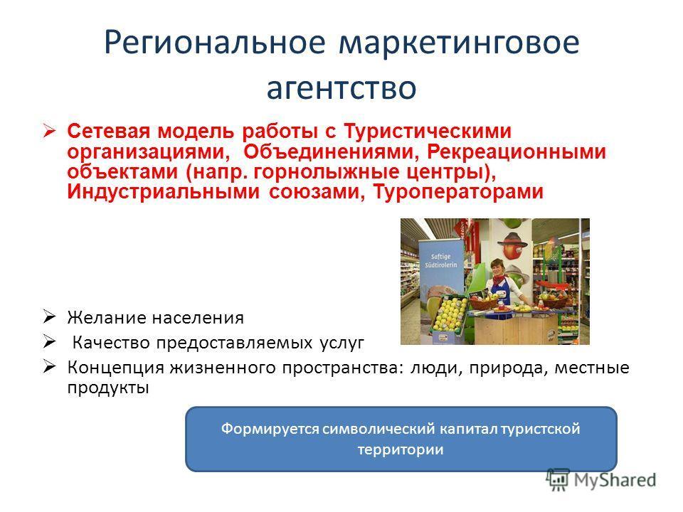 Региональное маркетинговое агентство Сетевая модель работы с Туристическими организациями, Объединениями, Рекреационными объектами (напр. горнолыжные центры), Индустриальными союзами, Туроператорами Желание населения Качество предоставляемых услуг Ко
