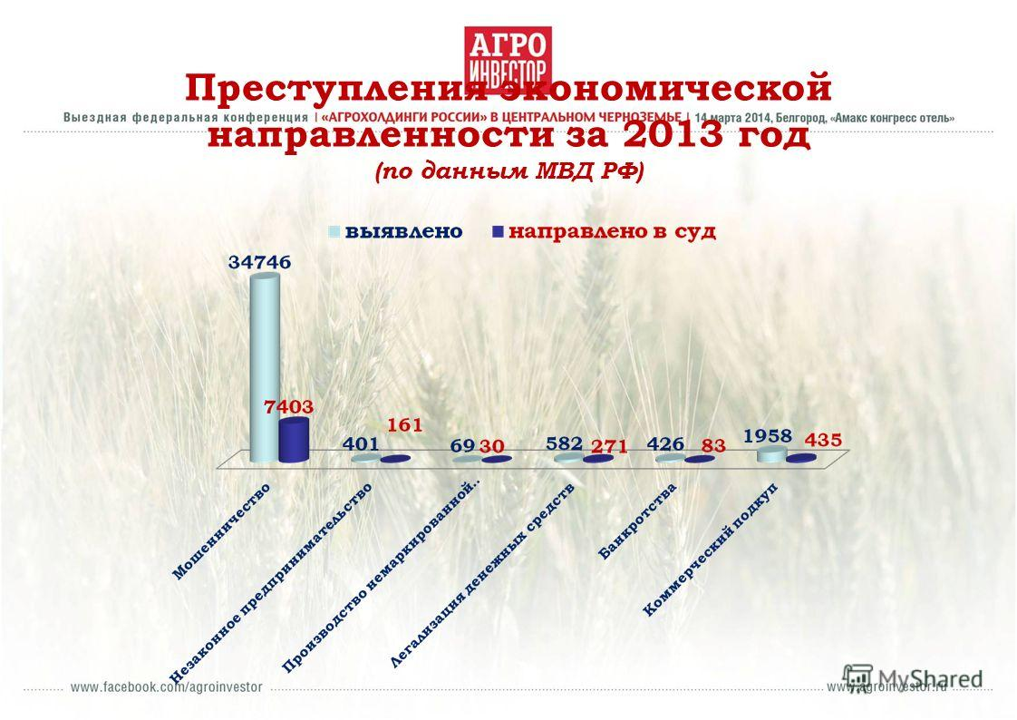 Преступления экономической направленности за 2013 год (по данным МВД РФ)