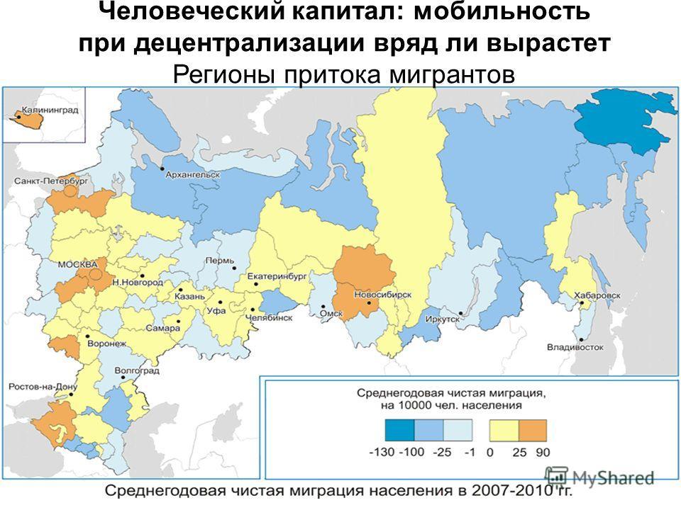 Человеческий капитал: мобильность при децентрализации вряд ли вырастет Регионы притока мигрантов