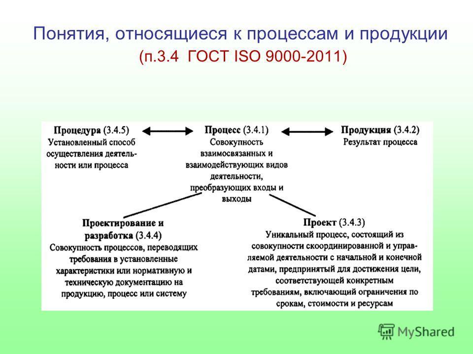 Понятия, относящиеся к процессам и продукции (п.3.4 ГОСТ ISO 9000-2011)