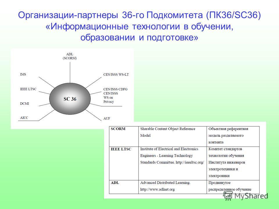 Организации-партнеры 36-го Подкомитета (ПК36/SC36) «Информационные технологии в обучении, образовании и подготовке»