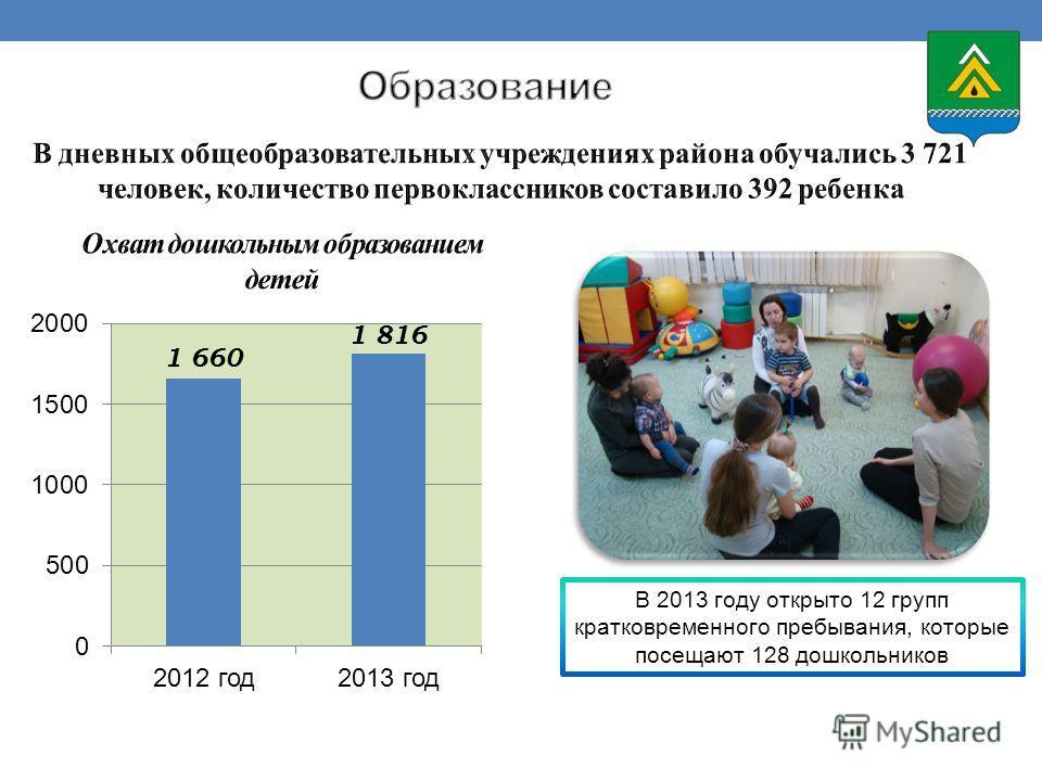 В 2013 году открыто 12 групп кратковременного пребывания, которые посещают 128 дошкольников