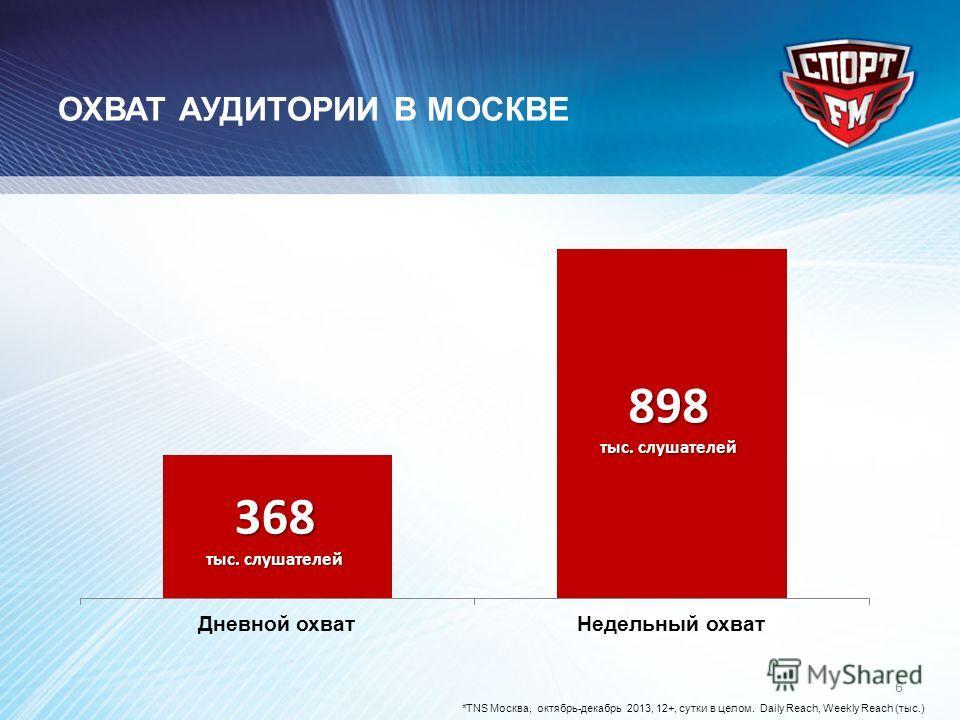*TNS Москва, октябрь-декабрь 2013, 12+, сутки в целом. Daily Reach, Weekly Reach (тыс.) ОХВАТ АУДИТОРИИ В МОСКВЕ 6