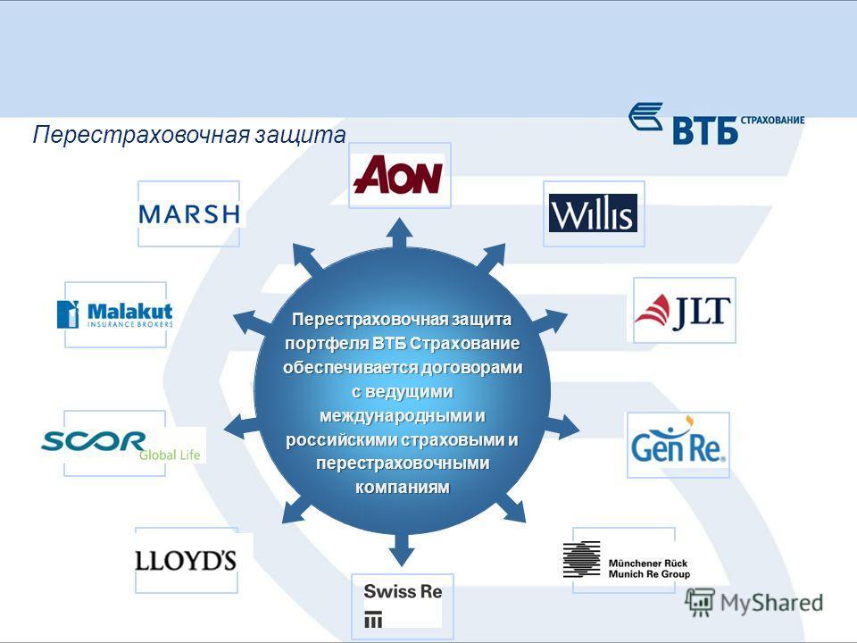 Перестраховочная защита Перестраховочная защита портфеля ВТБ Страхование обеспечивается договорами с ведущими международными и российскими страховыми и перестраховочными компаниям