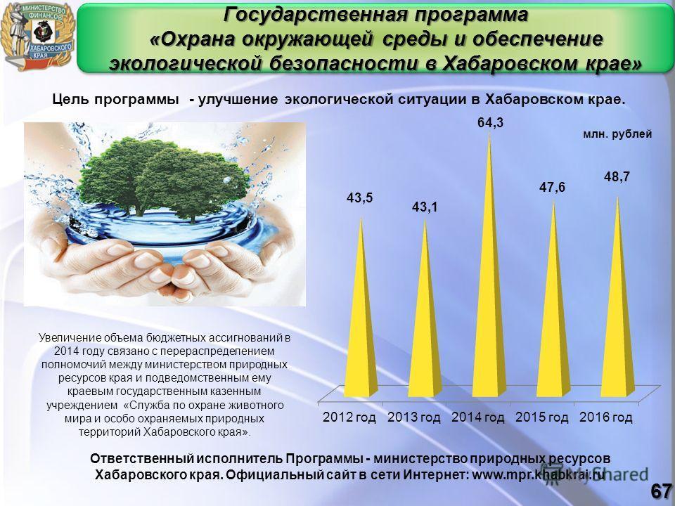 Государственная программа «Охрана окружающей среды и обеспечение экологической безопасности в Хабаровском крае» Государственная программа «Охрана окружающей среды и обеспечение экологической безопасности в Хабаровском крае» Цель программы - улучшение