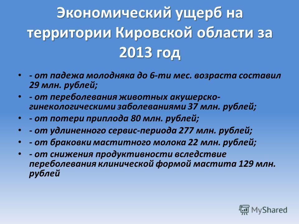Экономический ущерб на территории Кировской области за 2013 год - от падежа молодняка до 6-ти мес. возраста составил 29 млн. рублей; - от переболевания животных акушерско- гинекологическими заболеваниями 37 млн. рублей; - от потери приплода 80 млн. р