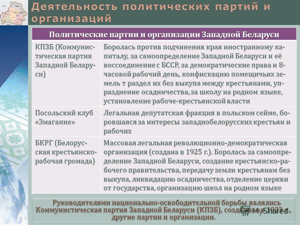Руководителями национально-освободительной борьбы являлись Коммунистическая партия Западной Беларуси (КПЗБ), созданная в 1923 г., другие партии и организации. Политические партии и организации Западной Беларуси КПЗБ (Коммунис- тическая партия Западно