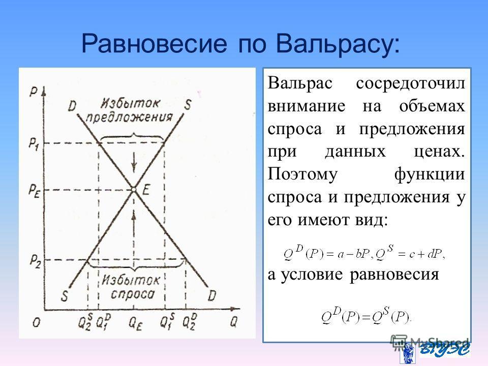 Равновесие по Вальрасу: Вальрас сосредоточил внимание на объемах спроса и предложения при данных ценах. Поэтому функции спроса и предложения у его имеют вид: а условие равновесия