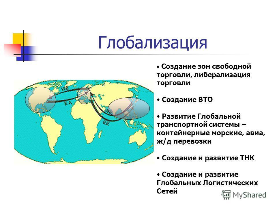 Глобализация Создание зон свободной торговли, либерализация торговли Создание ВТО Развитие Глобальной транспортной системы – контейнерные морские, авиа, ж/д перевозки Создание и развитие ТНК Создание и развитие Глобальных Логистических Сетей