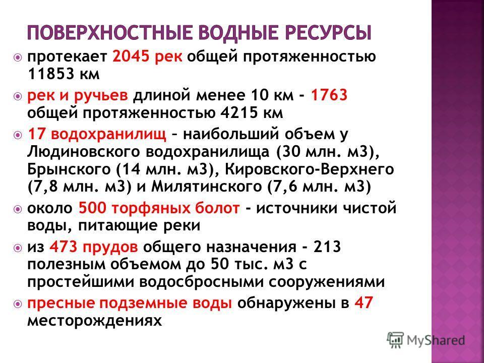 протекает 2045 рек общей протяженностью 11853 км рек и ручьев длиной менее 10 км - 1763 общей протяженностью 4215 км 17 водохранилищ – наибольший объем у Людиновского водохранилища (30 млн. м3), Брынского (14 млн. м3), Кировского-Верхнего (7,8 млн. м