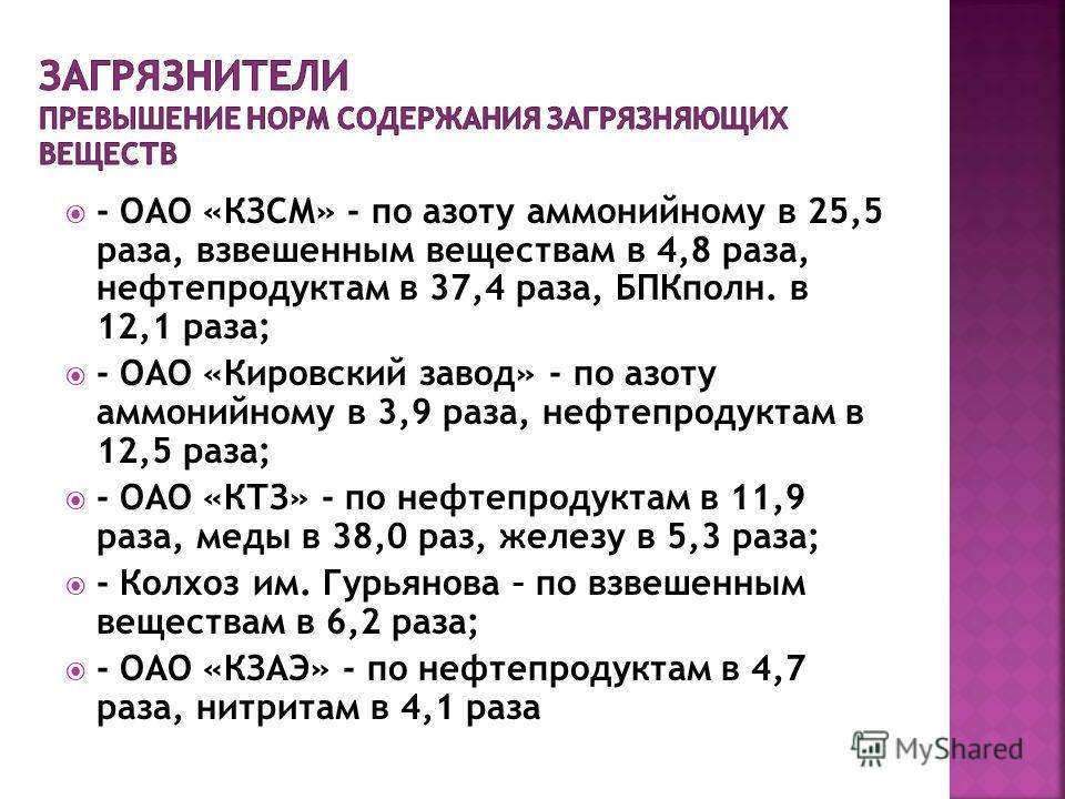 - ОАО «КЗСМ» - по азоту аммонийному в 25,5 раза, взвешенным веществам в 4,8 раза, нефтепродуктам в 37,4 раза, БПКполн. в 12,1 раза; - ОАО «Кировский завод» - по азоту аммонийному в 3,9 раза, нефтепродуктам в 12,5 раза; - ОАО «КТЗ» - по нефтепродуктам