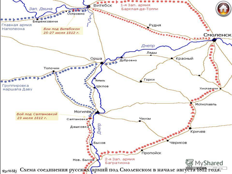 Московское направление Части 1-й армии Барклая были раскиданы от Балтики до Лиды, в Вильно находился штаб. Ввиду стремительного наступления Наполеона у разделённых русских корпусов появилась угроза быть разбитыми по частям. Корпус Дохтурова оказался
