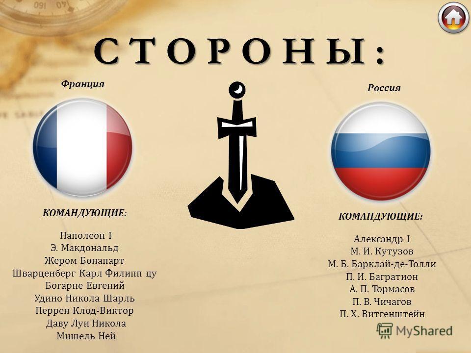 СОЮЗНИКИ: Австрия ПруссияШвейцария ШвецияВеликобритания С Т О Р О Н Ы : Франция Россия
