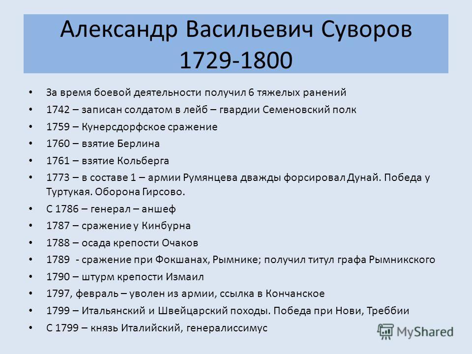 Александр Васильевич Суворов 1729-1800 За время боевой деятельности получил 6 тяжелых ранений 1742 – записан солдатом в лейб – гвардии Семеновский полк 1759 – Кунерсдорфское сражение 1760 – взятие Берлина 1761 – взятие Кольберга 1773 – в составе 1 –