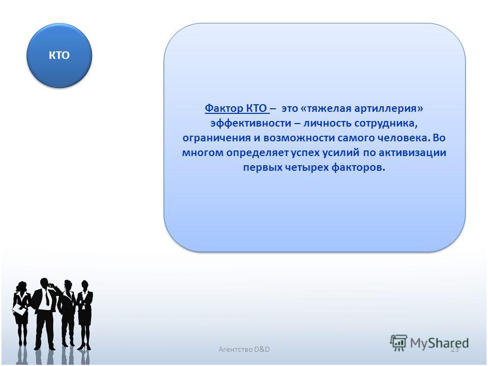23Агентство D&D КТО Фактор КТО – это «тяжелая артиллерия» эффективности – личность сотрудника, ограничения и возможности самого человека. Во многом определяет успех усилий по активизации первых четырех факторов.