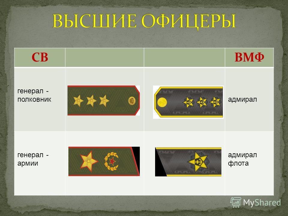 СВВМФ генерал - полковникадмирал генерал - армии адмирал флота