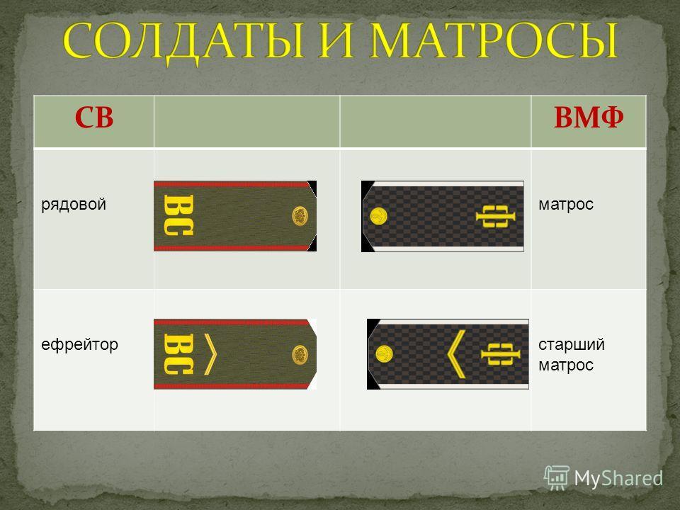 СВВМФ рядовойматрос ефрейторстарший матрос