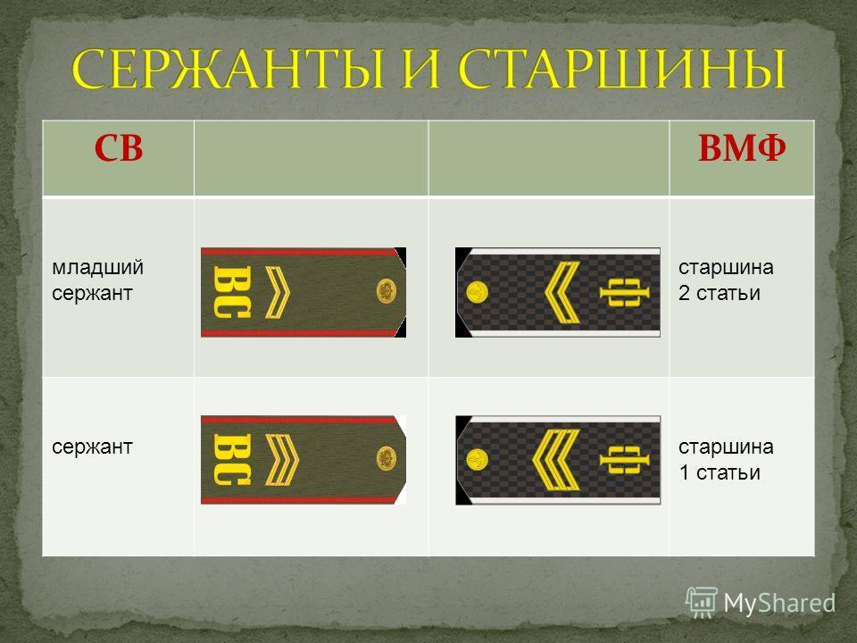 СВВМФ младший сержант старшина 2 статьи сержантстаршина 1 статьи