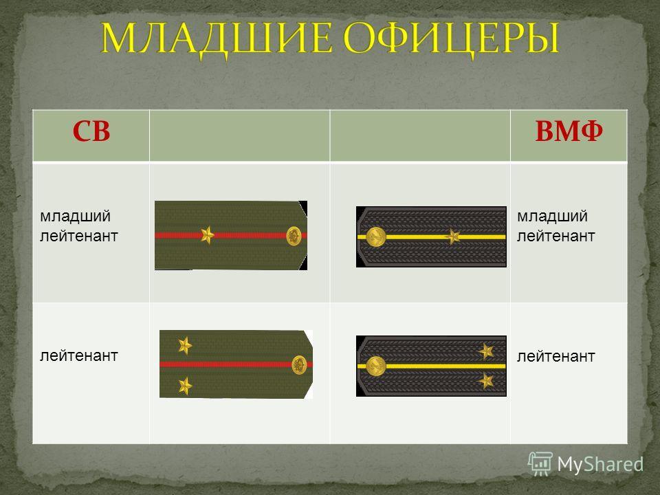 СВВМФ младший лейтенант лейтенант